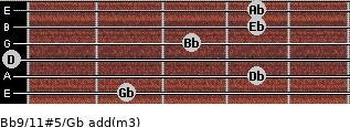 Bb9/11#5/Gb add(m3) guitar chord