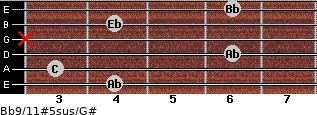 Bb9/11#5sus/G# for guitar on frets 4, 3, 6, x, 4, 6