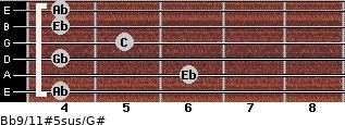 Bb9/11#5sus/G# for guitar on frets 4, 6, 4, 5, 4, 4