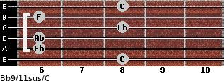 Bb9/11sus/C for guitar on frets 8, 6, 6, 8, 6, 8