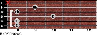 Bb9/11sus/C for guitar on frets 8, 8, 10, 8, 9, x