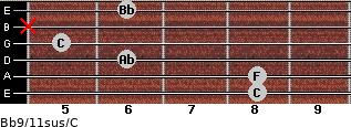 Bb9/11sus/C for guitar on frets 8, 8, 6, 5, x, 6