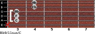 Bb9/11sus/C for guitar on frets x, 3, 3, 3, 4, 4