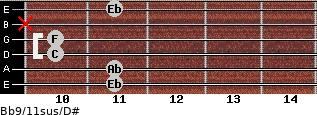 Bb9/11sus/D# for guitar on frets 11, 11, 10, 10, x, 11