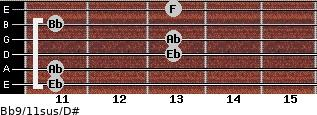 Bb9/11sus/D# for guitar on frets 11, 11, 13, 13, 11, 13