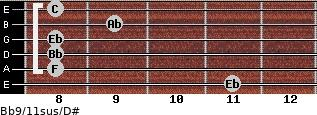 Bb9/11sus/D# for guitar on frets 11, 8, 8, 8, 9, 8