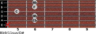Bb9/11sus/D# for guitar on frets x, 6, 6, 5, 6, 6