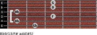 Bb9/13/F# add(#5) guitar chord