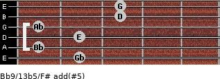 Bb9/13b5/F# add(#5) guitar chord