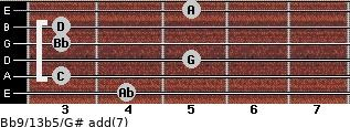 Bb9/13b5/G# add(7) guitar chord