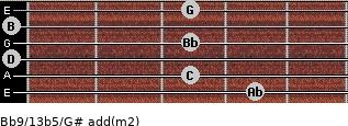 Bb9/13b5/G# add(m2) guitar chord