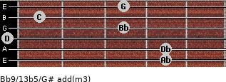 Bb9/13b5/G# add(m3) guitar chord