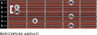 Bb9/13#5/Ab add(m2) for guitar on frets 4, 2, 4, 1, 1, 4