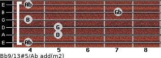 Bb9/13#5/Ab add(m2) for guitar on frets 4, 5, 5, 4, 7, 4