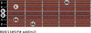 Bb9/13#5/F# add(m2) guitar chord