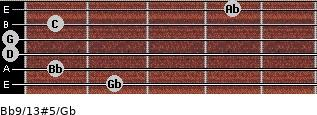 Bb9/13#5/Gb guitar chord