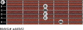 Bb9/G# add(b5) guitar chord