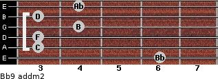 Bb9 add(m2) guitar chord
