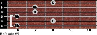 Bb9 add(#5) guitar chord