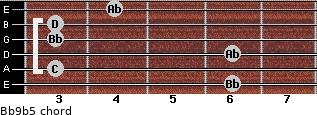 Bb9b5 for guitar on frets 6, 3, 6, 3, 3, 4