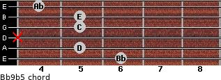 Bb9(b5) for guitar on frets 6, 5, x, 5, 5, 4