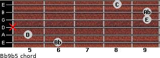 Bb9(b5) for guitar on frets 6, 5, x, 9, 9, 8
