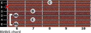 Bb9(b5) for guitar on frets 6, 7, 6, 7, x, 8