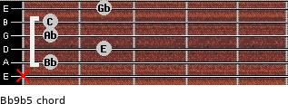Bb9(b5) for guitar on frets x, 1, 2, 1, 1, 2
