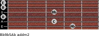Bb9b5/Ab add(m2) guitar chord