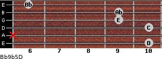 Bb9b5/D for guitar on frets 10, x, 10, 9, 9, 6