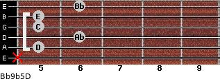 Bb9b5/D for guitar on frets x, 5, 6, 5, 5, 6