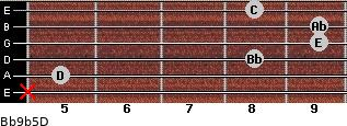 Bb9b5/D for guitar on frets x, 5, 8, 9, 9, 8