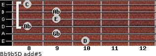 Bb9b5/D add(#5) guitar chord
