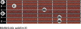 Bb9b5/Ab add(m3) guitar chord
