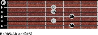 Bb9b5/Ab add(#5) guitar chord