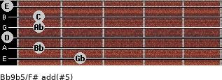 Bb9b5/F# add(#5) guitar chord