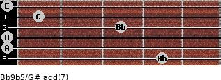 Bb9b5/G# add(7) guitar chord