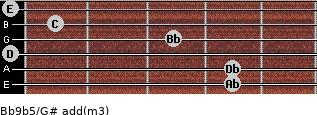 Bb9b5/G# add(m3) guitar chord
