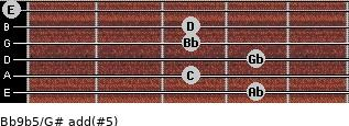 Bb9b5/G# add(#5) guitar chord