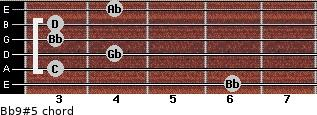 Bb9(#5) for guitar on frets 6, 3, 4, 3, 3, 4