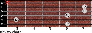 Bb9(#5) for guitar on frets 6, 3, 6, 7, 7, x