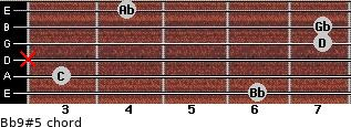 Bb9(#5) for guitar on frets 6, 3, x, 7, 7, 4