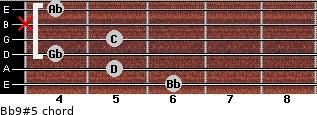 Bb9(#5) for guitar on frets 6, 5, 4, 5, x, 4
