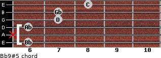 Bb9(#5) for guitar on frets 6, x, 6, 7, 7, 8