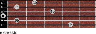 Bb9#5/Ab for guitar on frets 4, 1, 0, 3, 1, 2