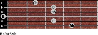 Bb9#5/Ab for guitar on frets 4, 3, 0, 3, 3, 2