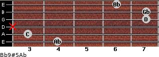 Bb9#5/Ab for guitar on frets 4, 3, x, 7, 7, 6