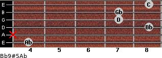 Bb9#5/Ab for guitar on frets 4, x, 8, 7, 7, 8
