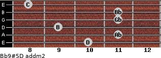 Bb9#5/D add(m2) guitar chord