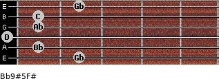 Bb9#5/F# for guitar on frets 2, 1, 0, 1, 1, 2